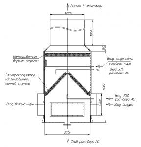 Промыватель воздуха из гранбашни