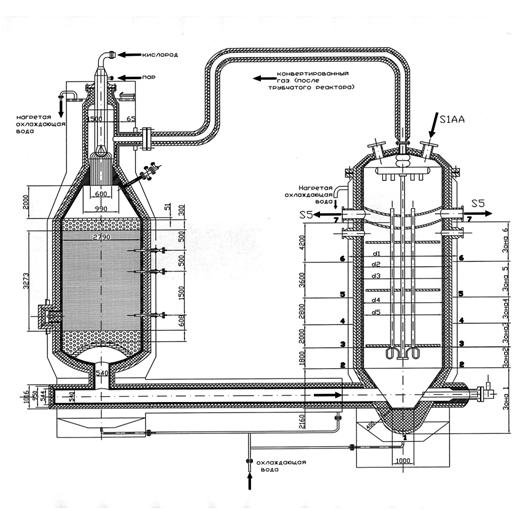 Система реакторов «Тандем